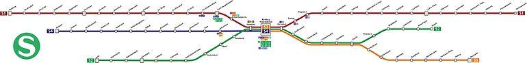 S-Bahn Map Nürnberg