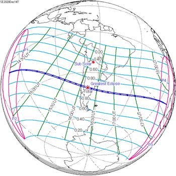 Солнечное затмение 14 декабря 2020 года