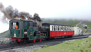 Charles Douglas Fox - The Snowdon Mountain Railway