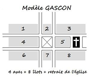 Grid plan - Bastide schema in Gascony
