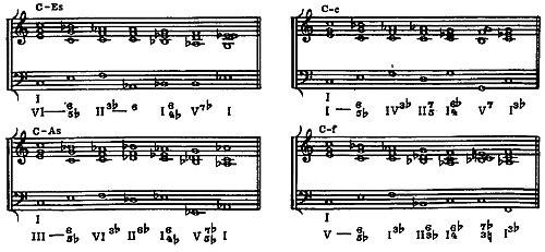 Schoenberg-example-007.jpg