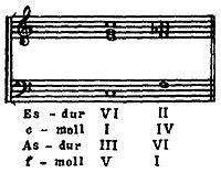 Schoenberg-example-009.jpg