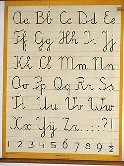 ��n�y.��nl�d%_Alfabet-Wikipedia