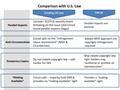 Select TPP US Copyright Comparison.pdf