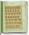 Sewing Instruction Book, Simple directions in needlework and cutting out; intended for the use of the National Female Schools of Ireland. To which are added specimens of work executed by the pupils of (CH 18800771-9).jpg