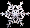 Symmetries of a snowflake form a group.