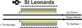 St Leonards trackplan.png