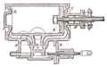 Steam engine diagram 1908.png