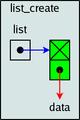Structures de données en C-list create.png