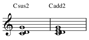 Suspended chord - Suspended chord (Csus2) and added tone chord (Cadd2), both with D, distinguished by the absence or presence of a chordal third (E).
