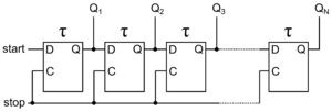 Time-to-digital converter - circuit diagram of a tapped delay line
