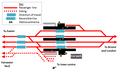 Taunton track diagram.png