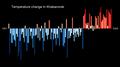 Temperature Bar Chart Asia-Russia-Khabarovsk-1901-2020--2021-07-13.png