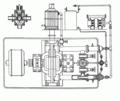 Tesla turbine system.png