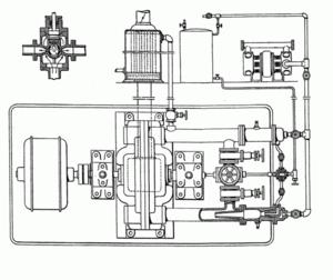 Tesla turbine - View of Tesla turbine system