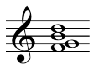 Factor (chord) - Image: Third inversion chord in C