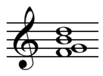 Factor (chord) - Image: Third inversion chord in C