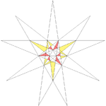 Thirteenth stellation of icosahedron facets.png