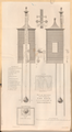 Tide Gauge Nautical Magazine 1832 421.png
