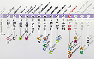 Tokyo Metro Hanzōmon Line - Station line diagram