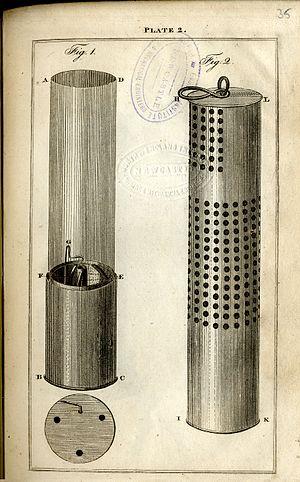 Geordie lamp - George Stephenson's safety lamp as drawn in 1817.