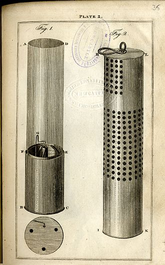 Geordie lamp - George Stephenson's safety lamp as drawn in 1817.