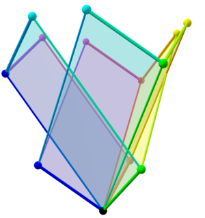 Tree of weak orderings in concertina cube 296.png