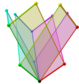 Tree of weak orderings in concertina cube 452.png