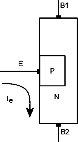 Unijunction transistor - Structure of a p-type UJT