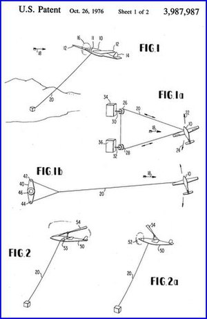 Crosswind kite power - Drawing from patent US 3,987,987.