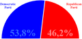 USA-chambre-représentants-2006-2.png