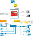 VIA VX855 MSP Block Diagram (3348482046).jpg