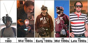 Lifecasting (video stream) - Evolution of lifecasting apparatus, including wearable computer, camera, and viewfinder with wireless Internet connection. Early apparatus used separate transmitting and receiving antennas. Later apparatus evolved toward the appearance of ordinary eyeglasses in the late 1980s and early 1990s.
