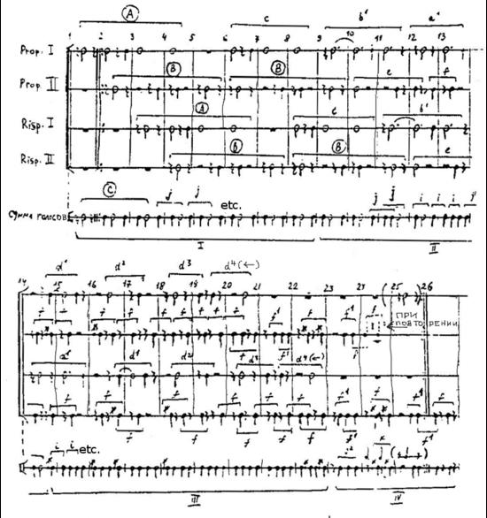Webern Symphony Ex25a.png