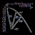 Weg-Zeit-Diagramm.png