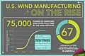 Wind Energy in America - Slide 2 (7776542230).jpg