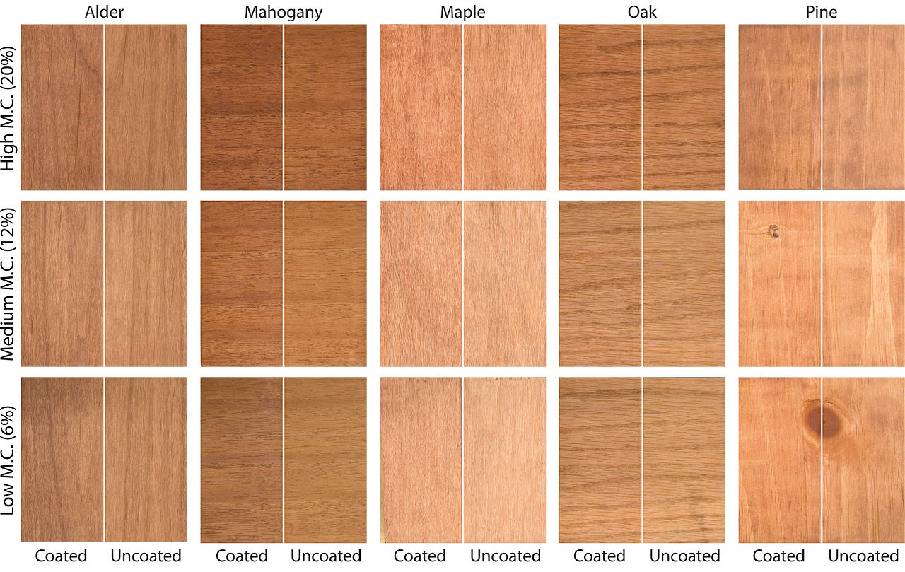 Varnish Colors For Kitchen Cabinets