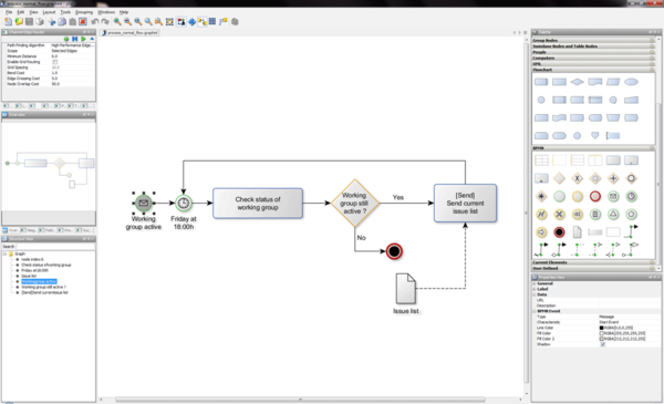 Yed wikiwand yed showing a bpmn diagram process flow ccuart Image collections