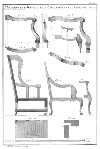 File:A-J Roubo - L'Art du Menuisier - Planche 232.png