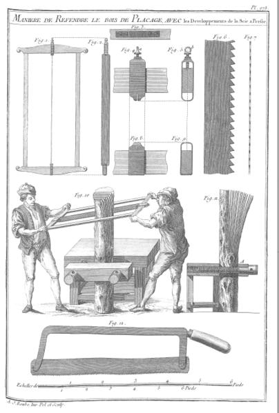 File:A-J Roubo - L'Art du Menuisier - Planche 278.png