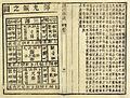 A treatise on the pulse published by Wang Wellcome L0031716.jpg