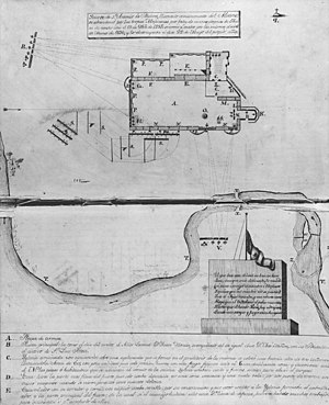 Battle of the Alamo - This plan of the Alamo was created by José Juan Sánchez-Navarro in 1836. Places marked R and V denote Mexican cannon; position S indicates Cos's forces.