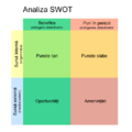 Analiza SWOT.png
