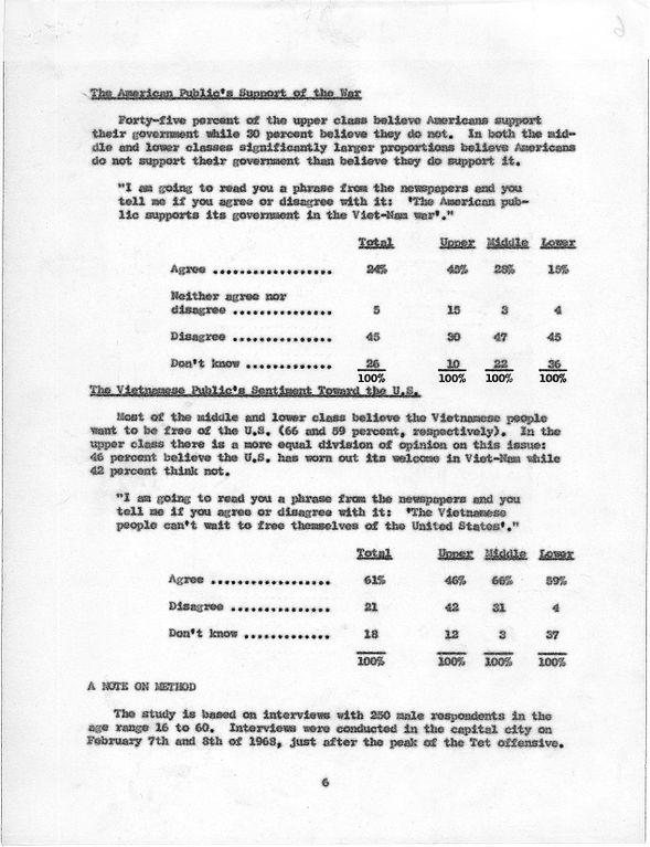 55b. Years of Escalation: 1965-68
