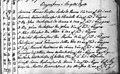 Begrafne i Brigitta Capell 1769.jpg