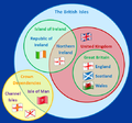 British Isles Venn Diagram-en.png