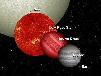 Brown dwarf - Artist's concept of a T-type brown dwarf