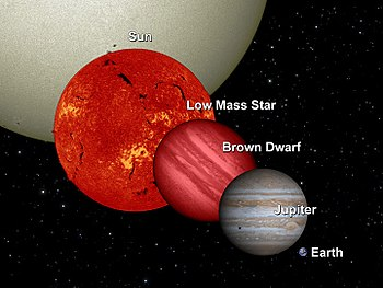 General size comparison between a low mass sta...
