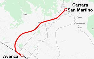 Avenza–Carrara railway
