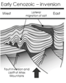 Cenozoic Inversion and Salt Migration.png